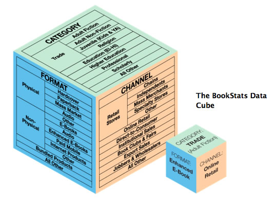 bookstats_data_cube