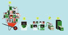 infographic photo